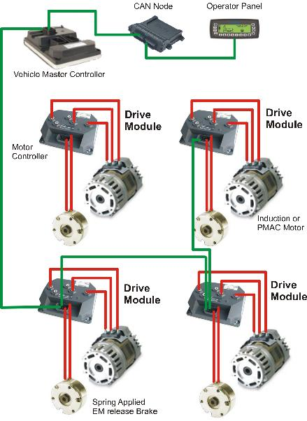 P 0996b43f8037a051 moreover Outlander Business together with PBA1 in addition Drivesystems as well P 0996b43f8037fce4. on parking brake system diagram